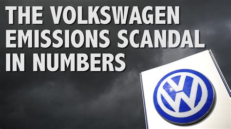 Volkswagen Emissions Scandal in Numbers