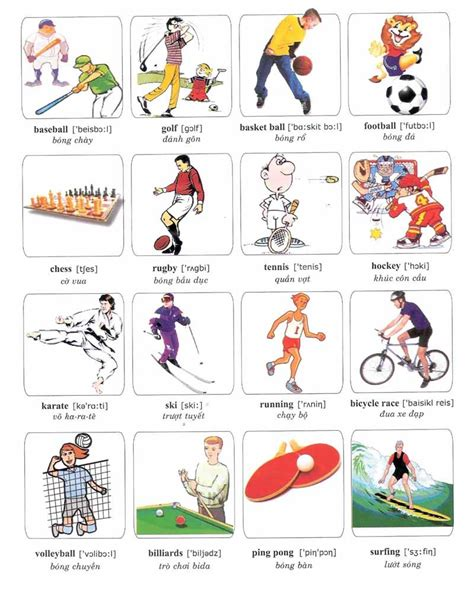 Learning Vocabulary with Pictures: Sports 2