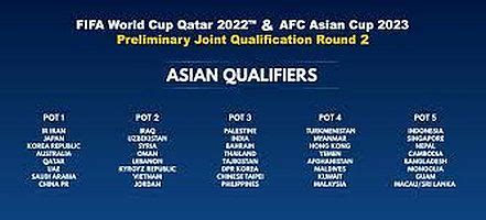 LIVESTREAM - Joint 2022 FIFA World Cup & 2023 AFC Asian
