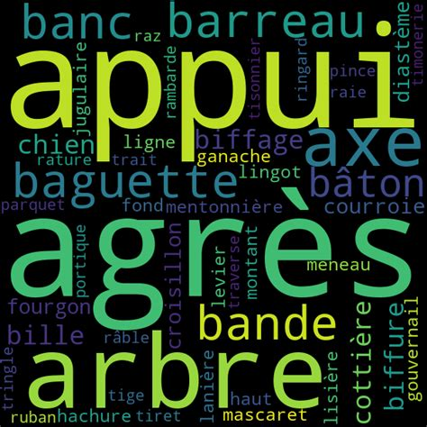 42 synonymes pour « barre